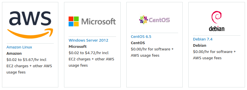 Amazon Ec2 benefits